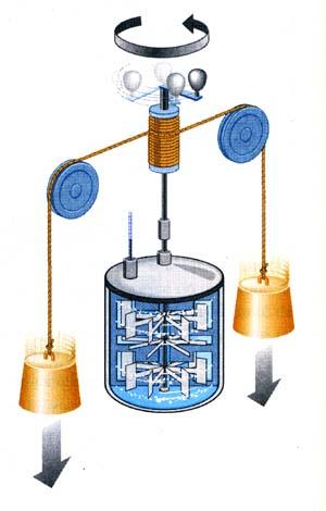 pesanteur gravitation exercice première s